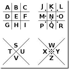 220px-Pigpen_cipher_key